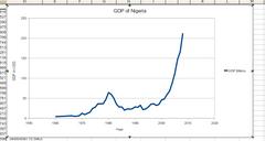 GDPfromナイジェリア原稿2014073.jpg